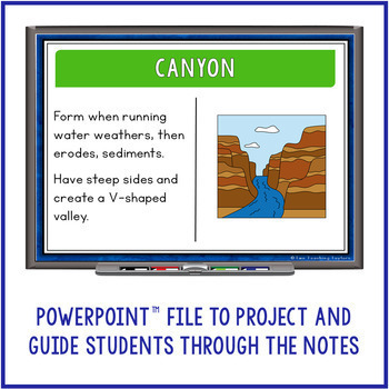 Creating Landforms with Weathering Erosion and Deposition | Foldable Notes