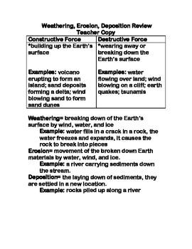 Weathering, Erosion, Deposition Review and Assessment  (STAAR & Common Core)