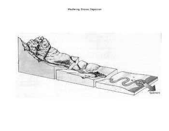 Weathering, Erosion, Deposition SUPPLEMENTAL AID