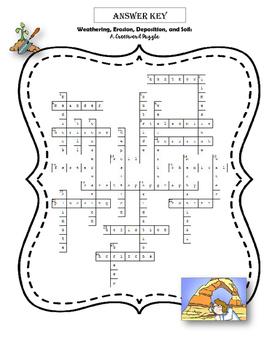 Weathering, Erosion, Deposition, & Soil Crossword Puzzle ...