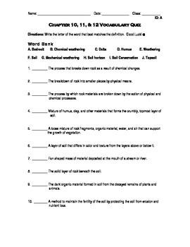 Weathering / Erosion / Deposition / Soil Formation Vocabulary Bundle