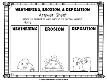 Weathering, Erosion, & Deposition Task Cards