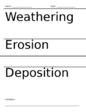 Weathering, Erosion, Deposition Unit