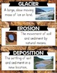 Weathering, Erosion, & Deposition Vocabulary Pack - Earth Science Series