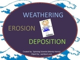 Weathering, Erosion, Deposition sort and vocabulary cards