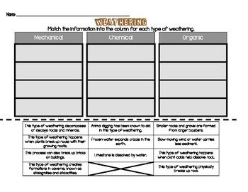 Weathering & Erosion Unit (Paired Text, Sort, & Comprehension Check)