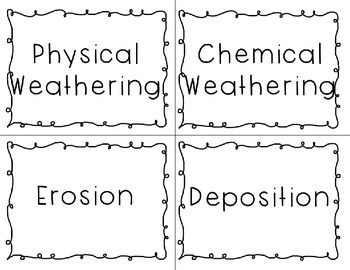 Weathering & Erosion Word Wall Words