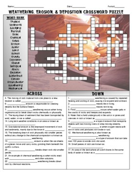 Weathering, Erosion, and Deposition Crossword Puzzle