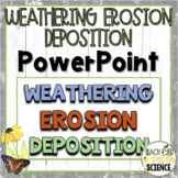 Weathering, Erosion, and Deposition Doodle Notes---POWERPOINT