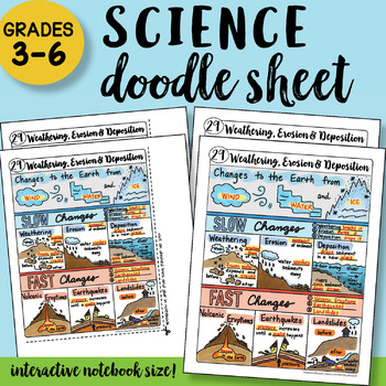 Weathering Erosion And Deposition Stations Teaching Resources