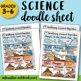 Weathering, Erosion and Deposition Doodle Notes Sheet - So Easy to Use!