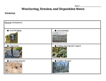 Weathering, Erosion, and Deposition Guided Notes