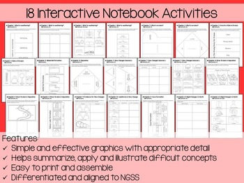 Slow and Rapid Changes to Earth Interactive Notebook Unit