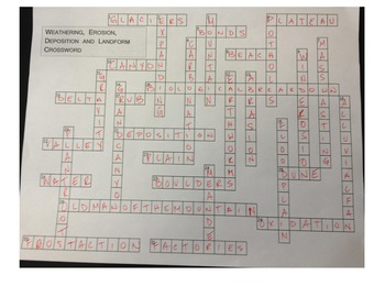 Weathering, Erosion and Deposition review crossword