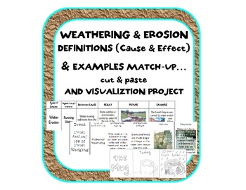 weathering erosion definitions sort cause effect examples