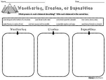 Weathering, Erosion, or Deposition?
