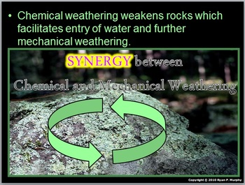 Mechanical and Chemical Weathering Lesson