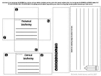 Weathering (Mechanical and Chemical) Reading Comprehension Interactive Notebook