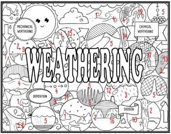 Weathering Seek and Find Science Doodle Page