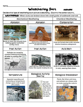 Weathering Sort- Chemical & Mechanical Weathering types -review, assess, center