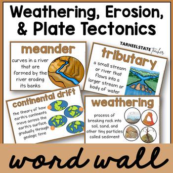 Weathering Word Wall (Weathering, Erosion, Plate Tectonics)