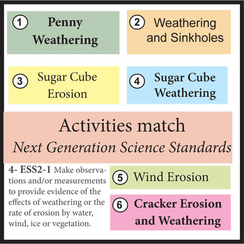 Weathering and Erosion Activities