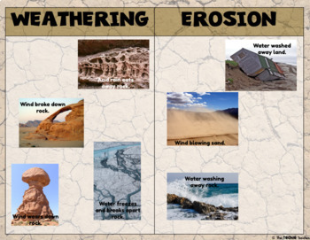 Weathering and Erosion DIGITAL Activities for Google Slides™