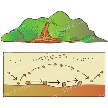 Weathering and Erosion Clip Art - Earth Science - Geology Set