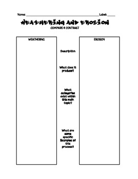 All Worksheets » Weathering Erosion And Deposition Worksheets ...