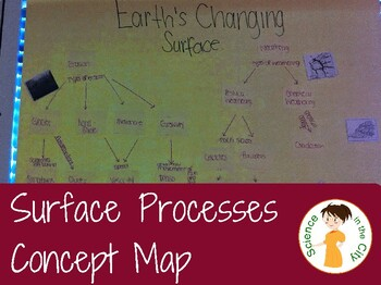 Weathering, Erosion, and Deposition Concept Mapping Activity