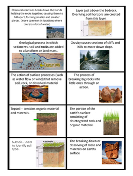 Weathering and Erosion Cut and Paste Vocabulary