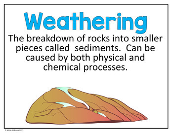Weathering and Erosion Posters / Word Wall