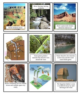 Weathering and Erosion Vocabulary Matching Cards