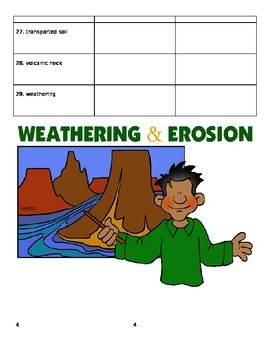 Weathering and Soil Erosion Vocabulary