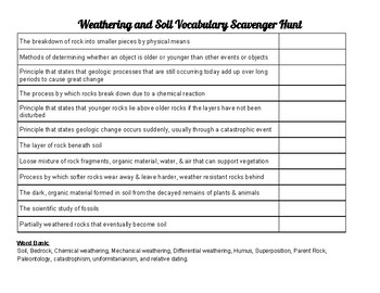 Weathering and Soil Scavenger Hunt