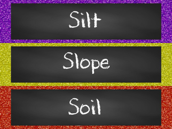 Weathering and Soil Word Wall