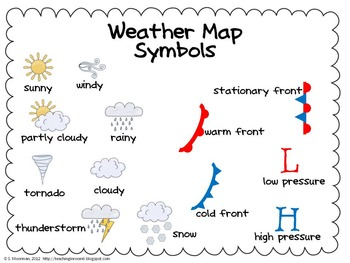 Weather Maps Project