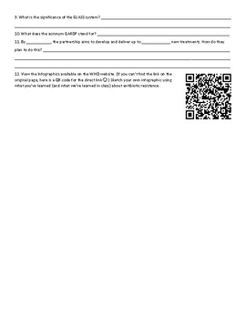 QR Activity- Antibiotic Resistance and W.H.O.