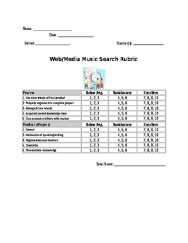 Web Media Music Research Project