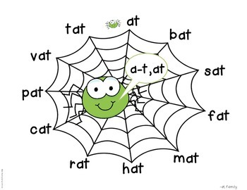 Web Reading Practice Mats {Short Vowel Word Families}