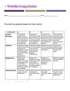 Web Site Design Rubric