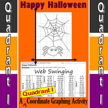 Web Swinging - A Quadrant I Coordinate Graphing Activity