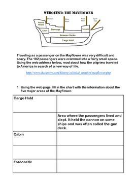 The Mayflower- Free Webquest