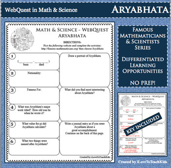 WebQuest in Mathematics & Science - ARYABHATA - Famous Mathematician