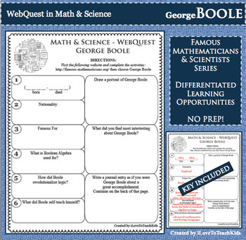 WebQuest in Mathematics & Science - GEORGE BOOLE - Famous Mathematician