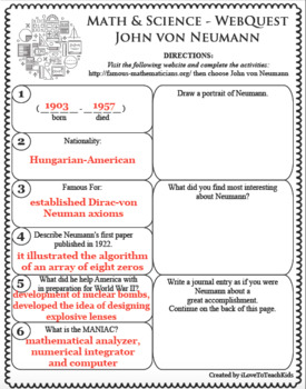 JOHN VON NEUMANN Math Science WebQuest Research Project Biography Graphic Notes