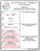 WebQuest in Mathematics & Science - PYTHAGORAS - Famous Mathematician