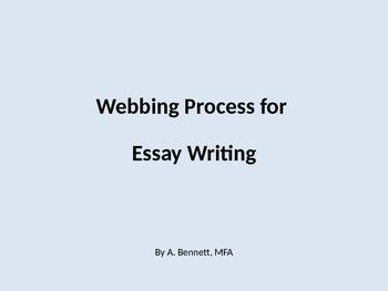 Webbing Process
