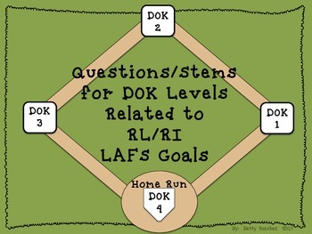 DOK Question Stems Correlated to LAFS RI/RL Reading Comprehension Goals