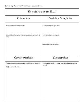 Webquest- Carrera perfecta  Realidades 3 Chapter 5